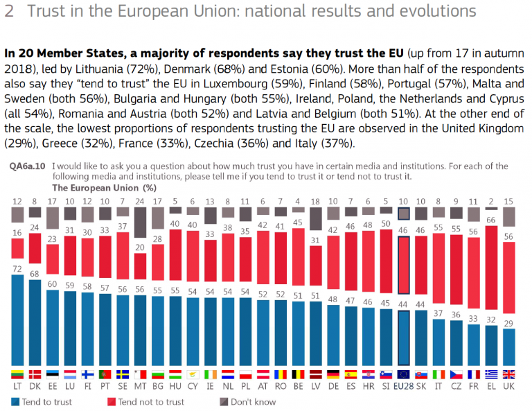 evropejskaja-komissija-opublikovala-evrobarometr-s-nailuchshimi-rezultatami-grajdanstvo-es-serjmin2