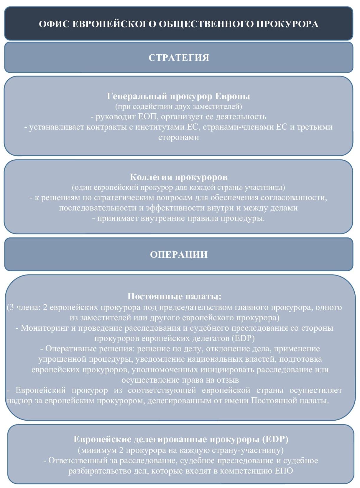naznachenija-pervogo-evropejskogo-glavnogo-prokurora-grajdanstvo-es-serjmin1