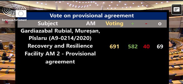 evropejskij-parlament-odobril-672-5-mlrd-evro-dlja-jekonomiki-SERJMIN1